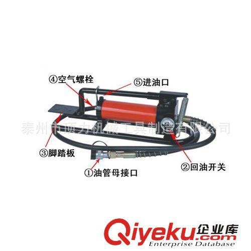 液压油泵 厂家专业销售cfp-800-1型号脚踏式液压泵图片