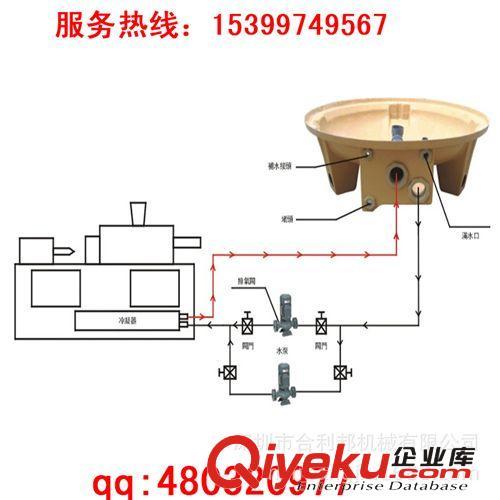 冷却水塔 注塑机专用圆形水塔